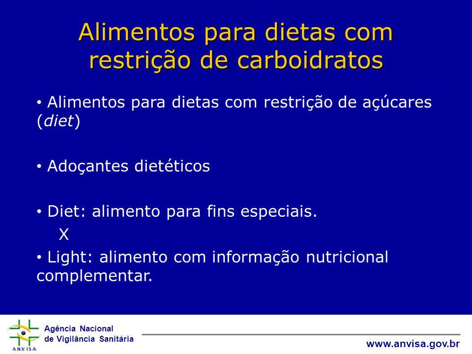 Alimentos para dietas com restrição de carboidratos