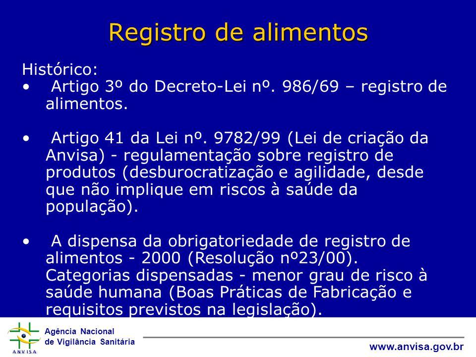 Registro de alimentos Histórico: