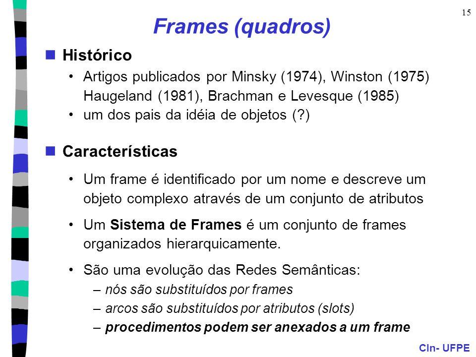 Frames (quadros) Histórico Características