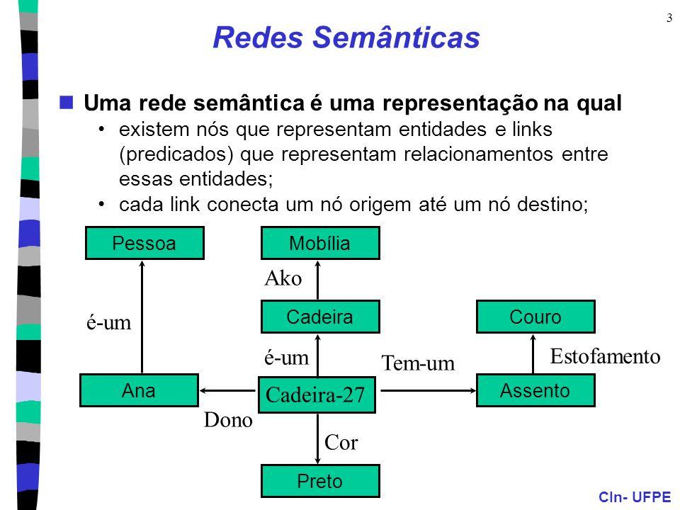 Redes Semânticas Uma rede semântica é uma representação na qual Ako