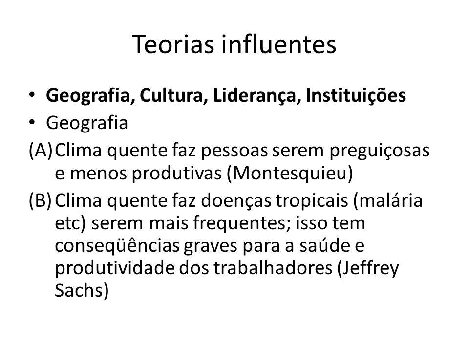 Teorias influentes Geografia, Cultura, Liderança, Instituições