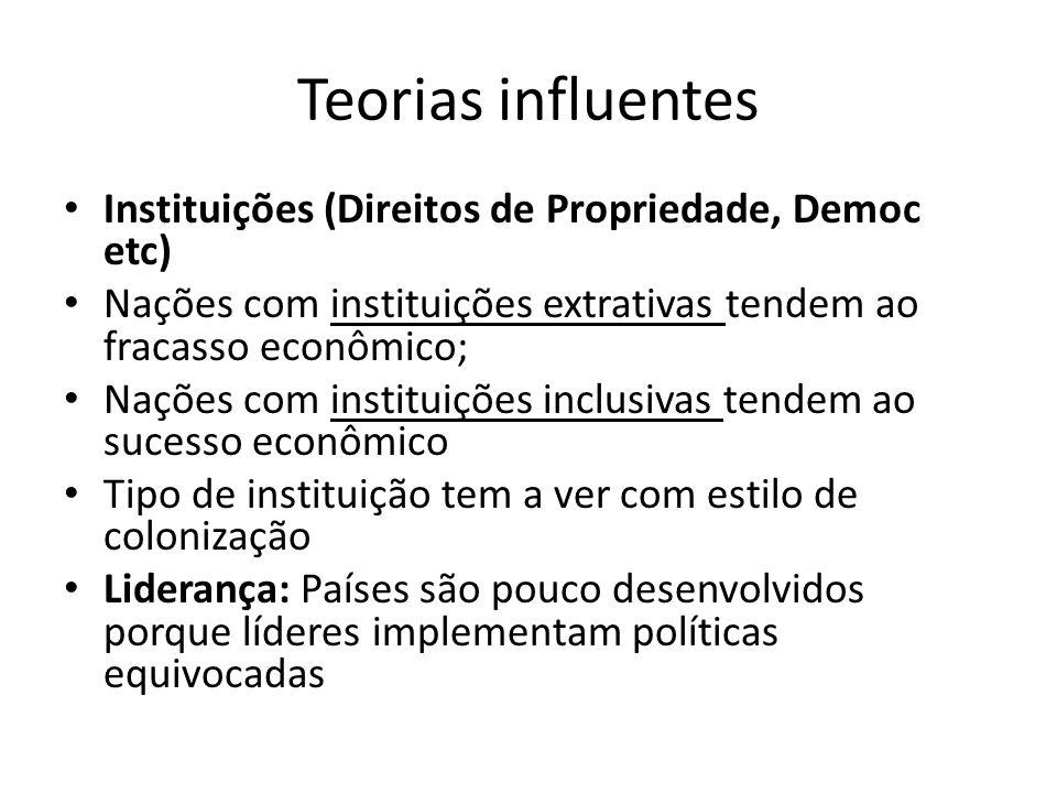 Teorias influentes Instituições (Direitos de Propriedade, Democ etc)
