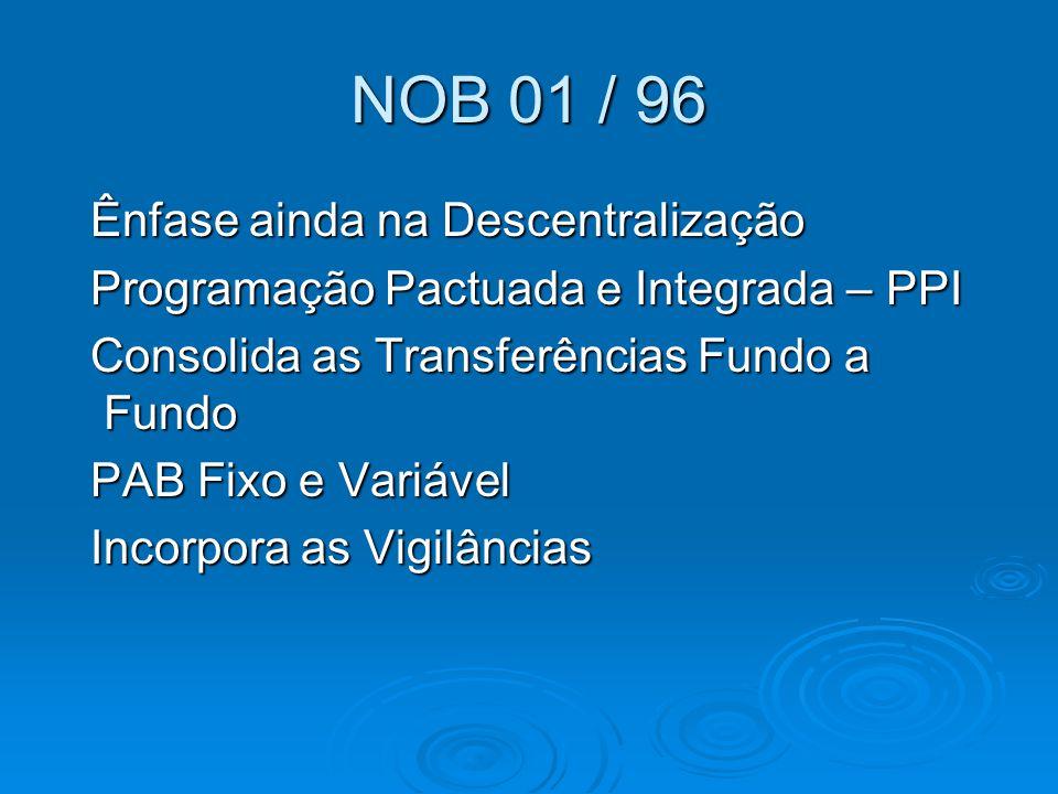 NOB 01 / 96 Ênfase ainda na Descentralização