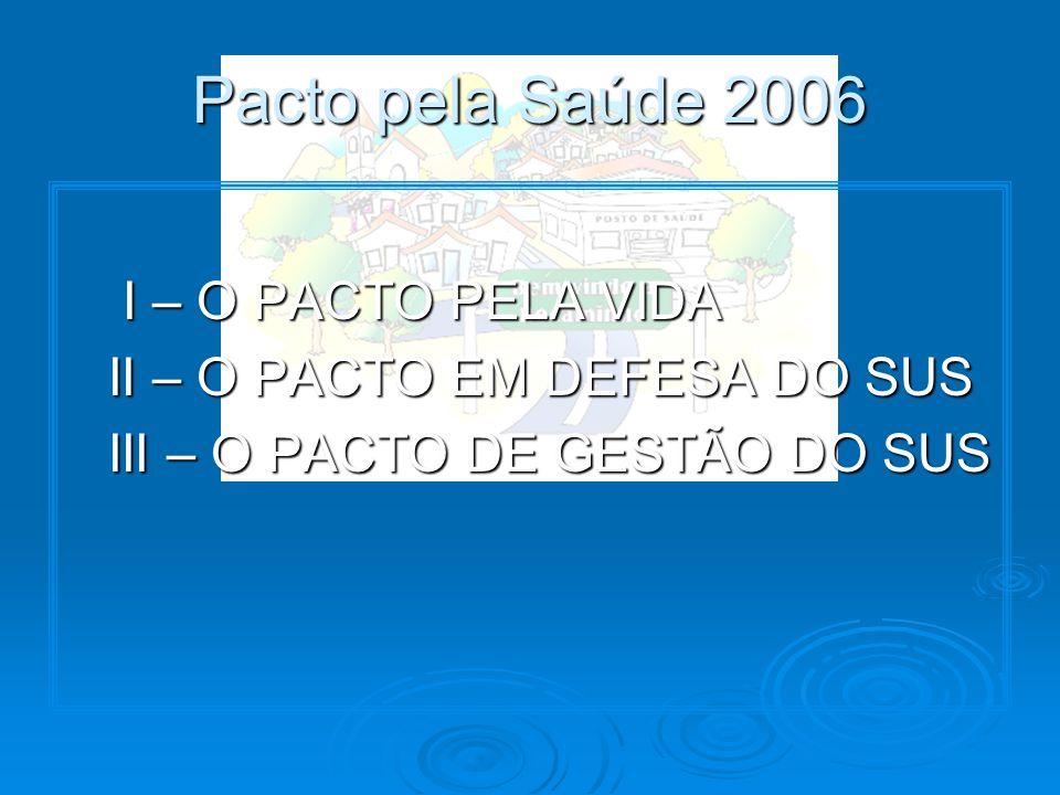 Pacto pela Saúde 2006 I – O PACTO PELA VIDA II – O PACTO EM DEFESA DO SUS III – O PACTO DE GESTÃO DO SUS
