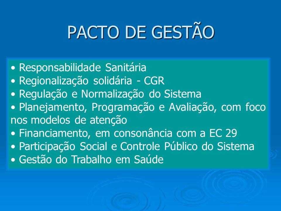 PACTO DE GESTÃO Responsabilidade Sanitária