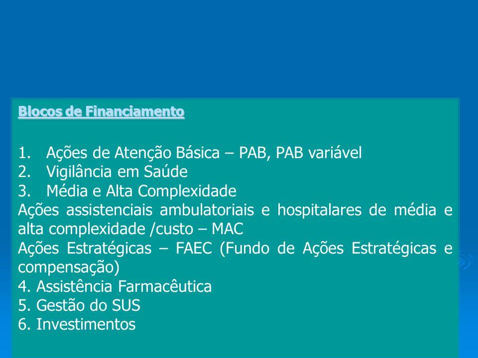 1. Ações de Atenção Básica – PAB, PAB variável 2. Vigilância em Saúde