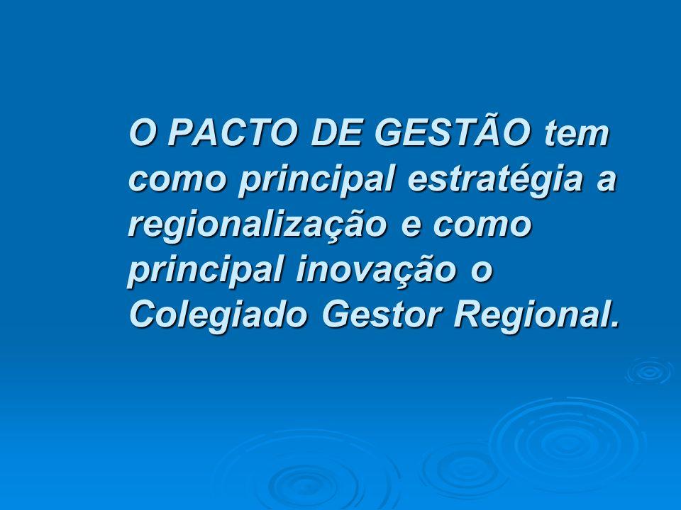 O PACTO DE GESTÃO tem como principal estratégia a regionalização e como principal inovação o Colegiado Gestor Regional.