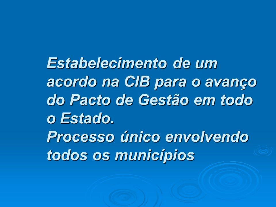 Estabelecimento de um acordo na CIB para o avanço do Pacto de Gestão em todo o Estado.
