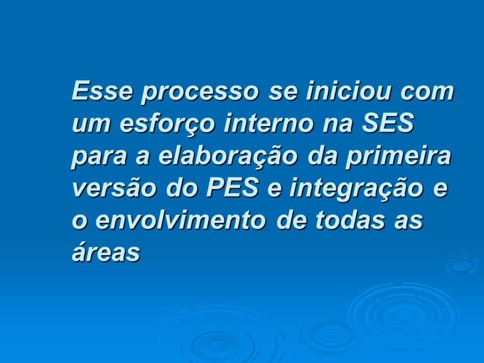Esse processo se iniciou com um esforço interno na SES para a elaboração da primeira versão do PES e integração e o envolvimento de todas as áreas