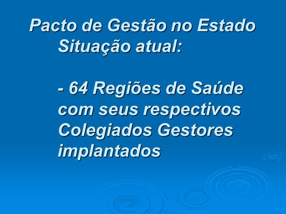 Pacto de Gestão no Estado Situação atual: - 64 Regiões de Saúde com seus respectivos Colegiados Gestores implantados