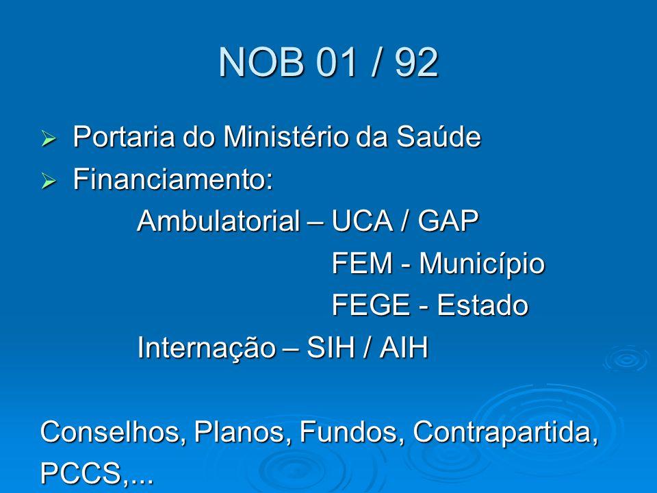 NOB 01 / 92 Portaria do Ministério da Saúde Financiamento: