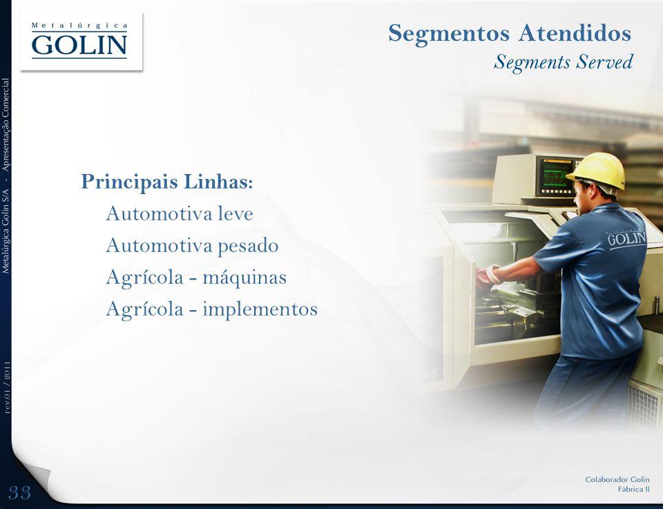 Segmentos Atendidos 33 Segments Served Principais Linhas: