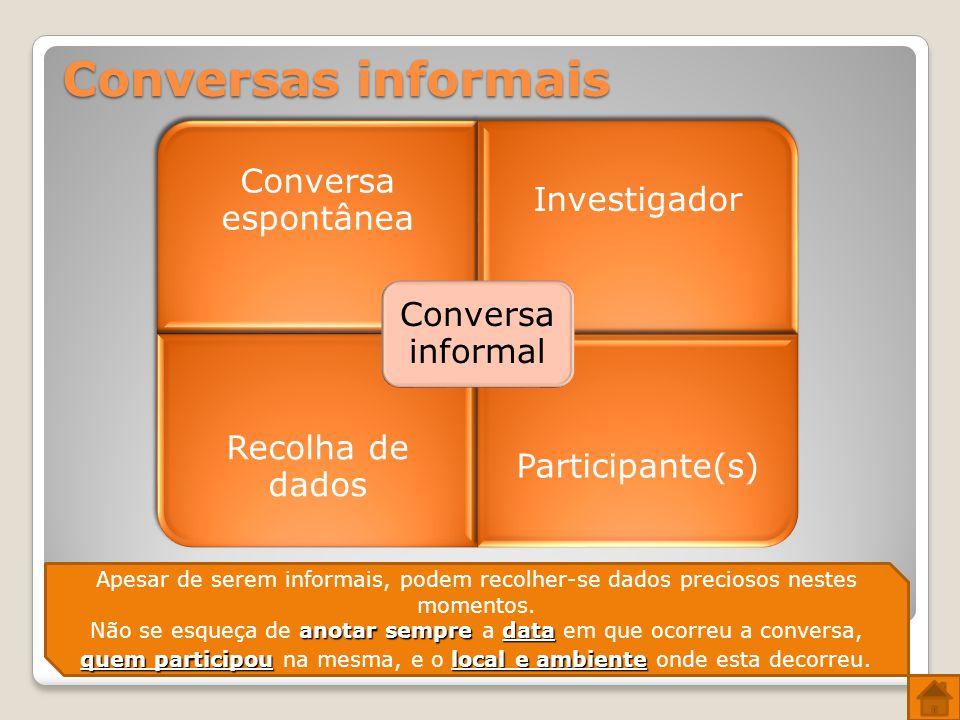 Conversas informais Conversa informal. Conversa espontânea. Investigador. Recolha de dados. Participante(s)