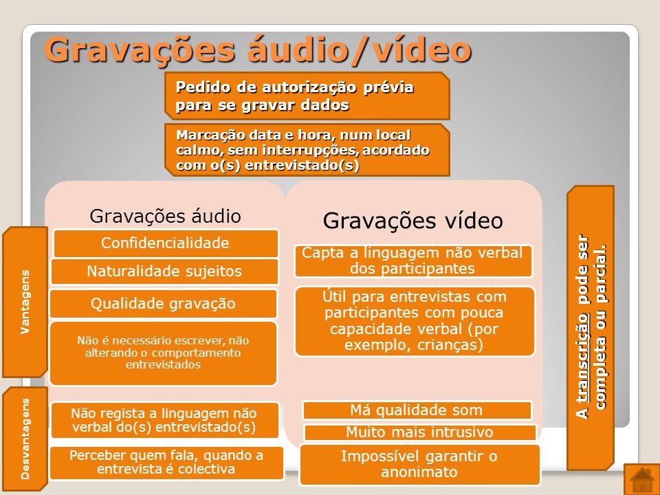 Gravações áudio/vídeo