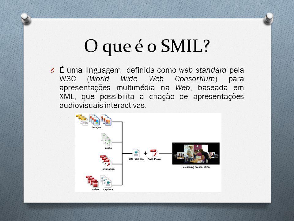 O que é o SMIL