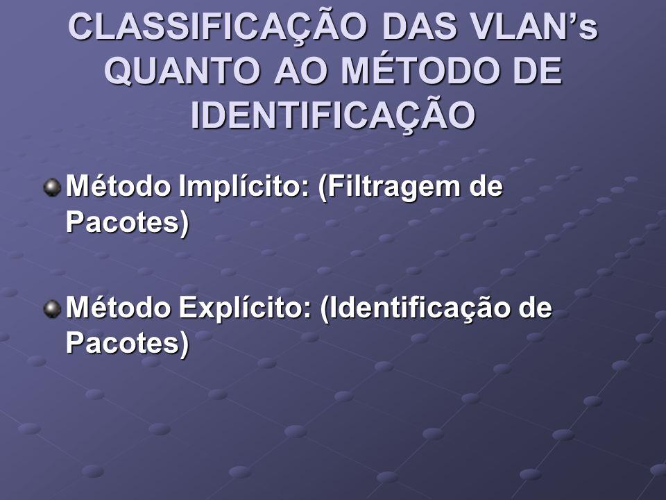 CLASSIFICAÇÃO DAS VLAN's QUANTO AO MÉTODO DE IDENTIFICAÇÃO