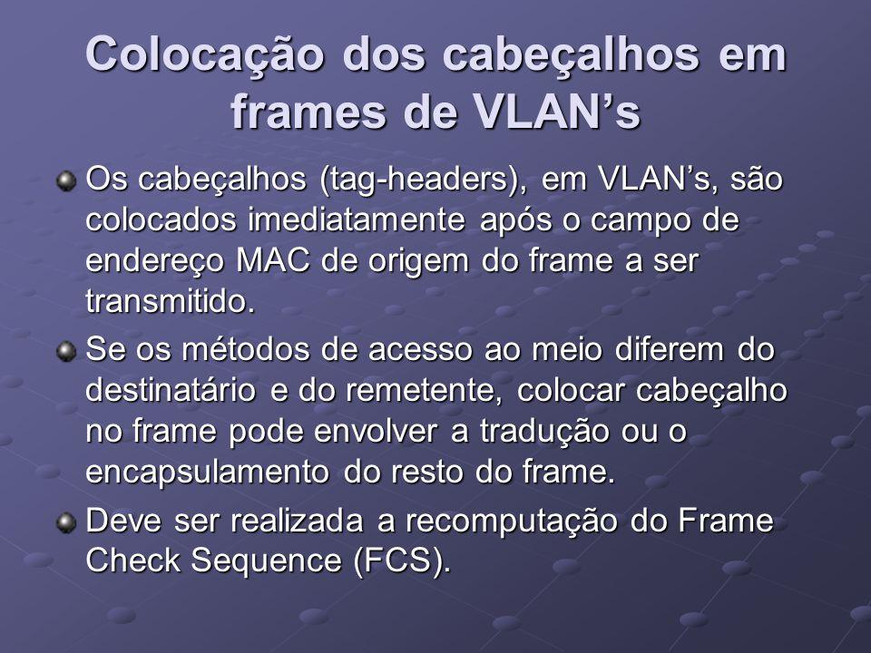 Colocação dos cabeçalhos em frames de VLAN's