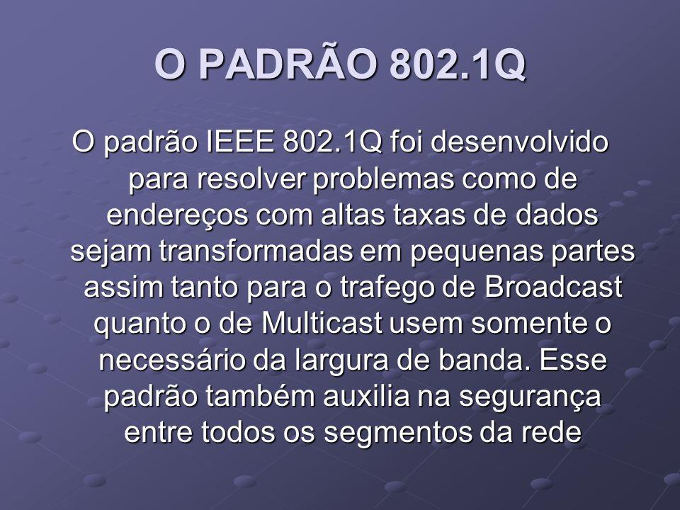 O PADRÃO 802.1Q