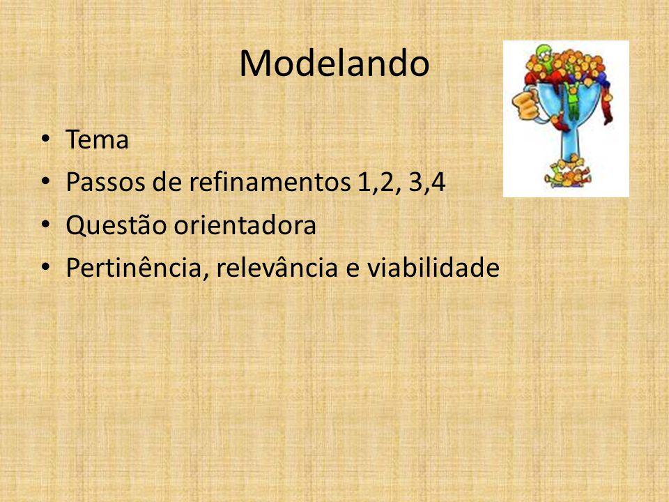 Modelando Tema Passos de refinamentos 1,2, 3,4 Questão orientadora