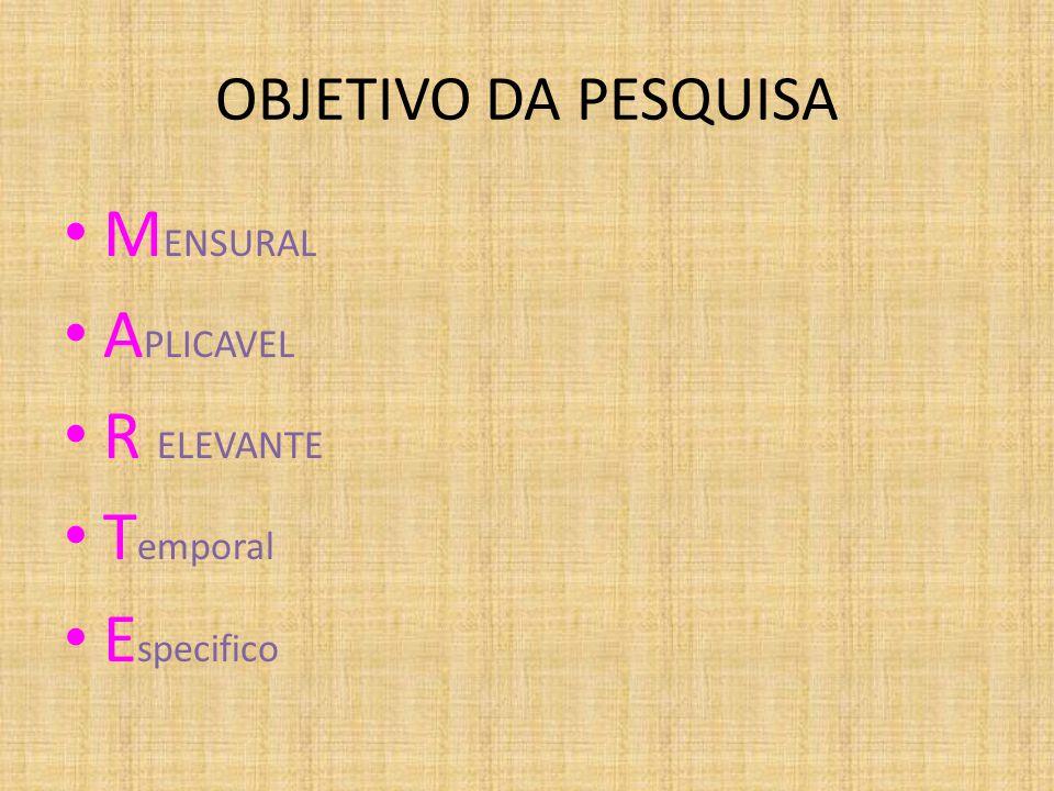 OBJETIVO DA PESQUISA MENSURAL APLICAVEL R ELEVANTE Temporal Especifico