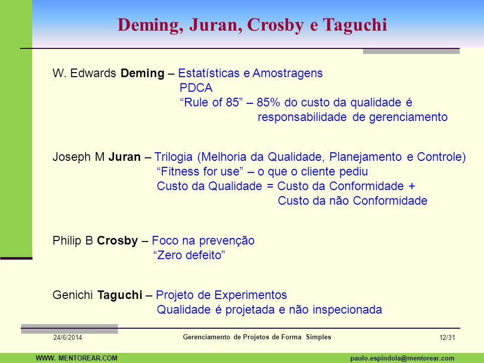 Deming, Juran, Crosby e Taguchi