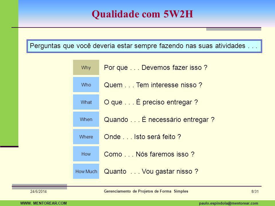 Qualidade com 5W2H Perguntas que você deveria estar sempre fazendo nas suas atividades . . . Why. Por que . . . Devemos fazer isso