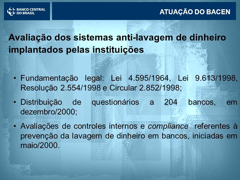 ATUAÇÃO DO BACEN Avaliação dos sistemas anti-lavagem de dinheiro implantados pelas instituições.