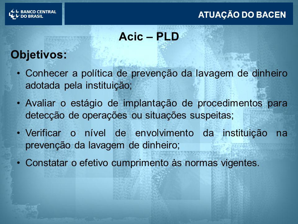 ATUAÇÃO DO BACEN Acic – PLD. Objetivos: Conhecer a política de prevenção da lavagem de dinheiro adotada pela instituição;
