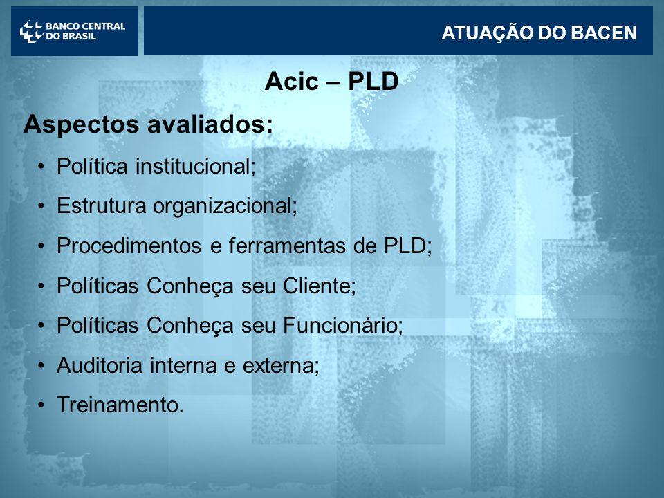 Acic – PLD Aspectos avaliados: Política institucional;
