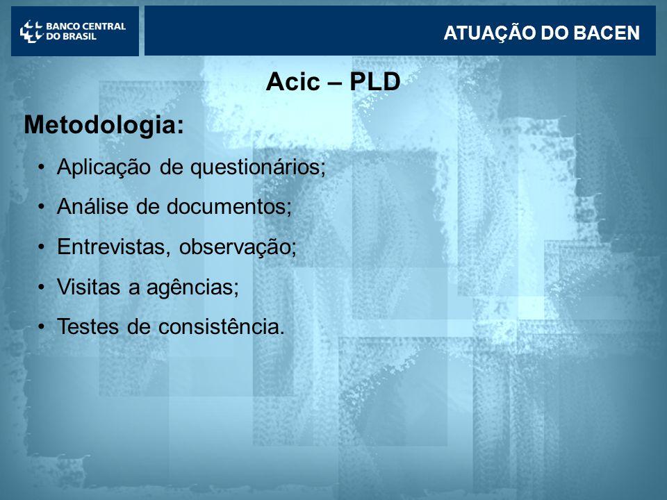 Acic – PLD Metodologia: Aplicação de questionários;