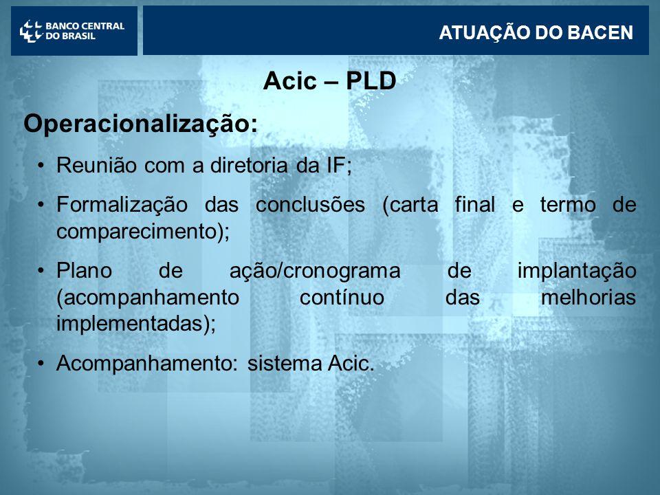 Acic – PLD Operacionalização: Reunião com a diretoria da IF;