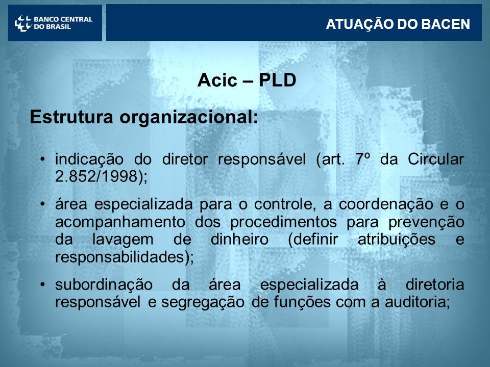 Estrutura organizacional: