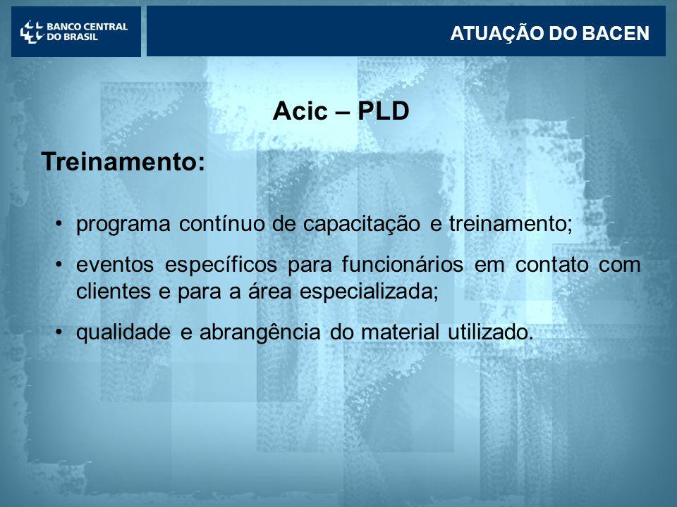 Acic – PLD Treinamento: