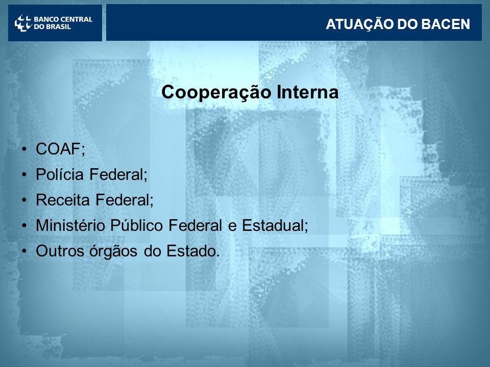 Cooperação Interna COAF; Polícia Federal; Receita Federal;