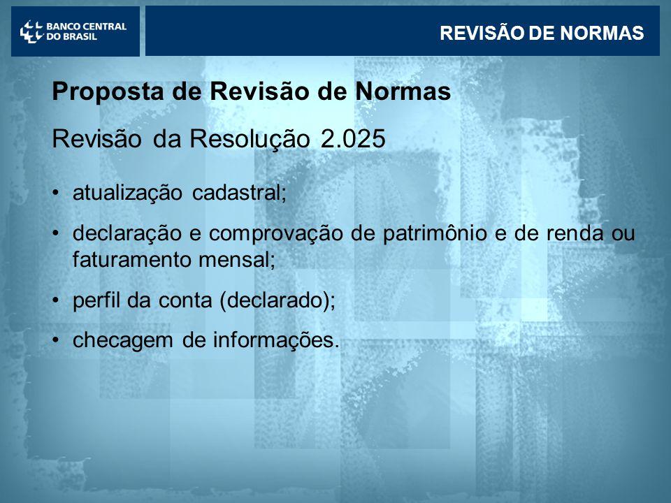 Proposta de Revisão de Normas Revisão da Resolução 2.025