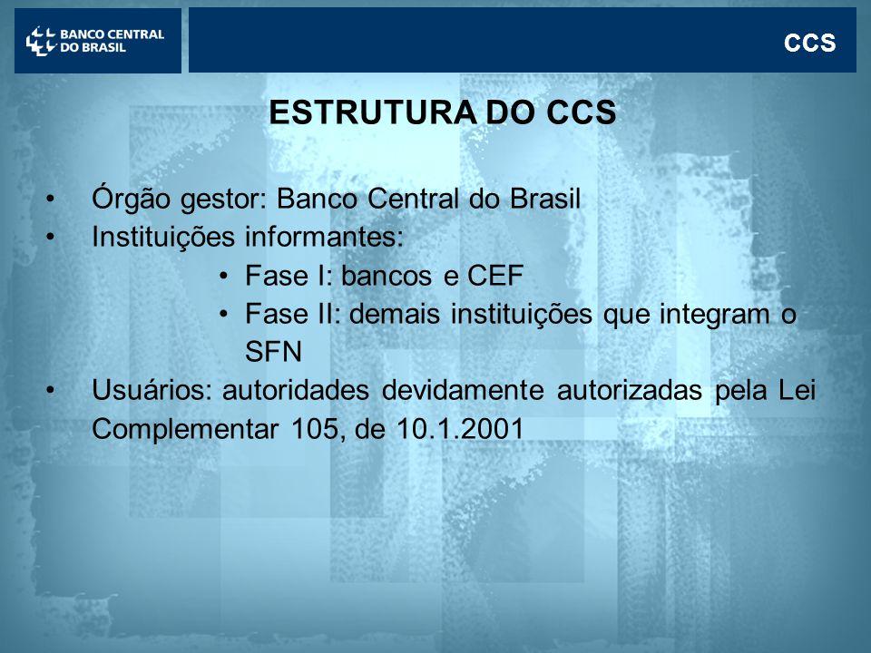ESTRUTURA DO CCS Órgão gestor: Banco Central do Brasil