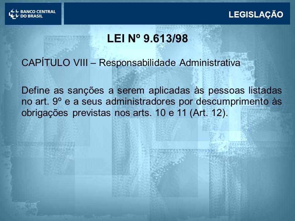 CAPÍTULO VIII – Responsabilidade Administrativa