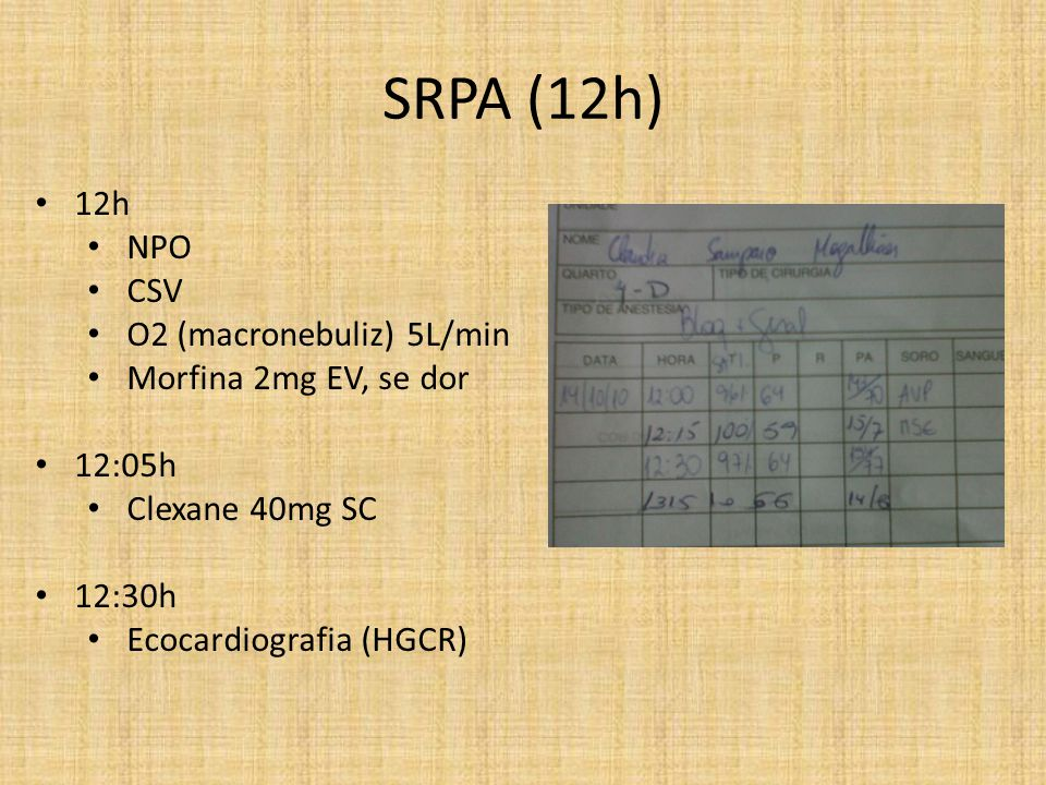 SRPA (12h) 12h NPO CSV O2 (macronebuliz) 5L/min Morfina 2mg EV, se dor