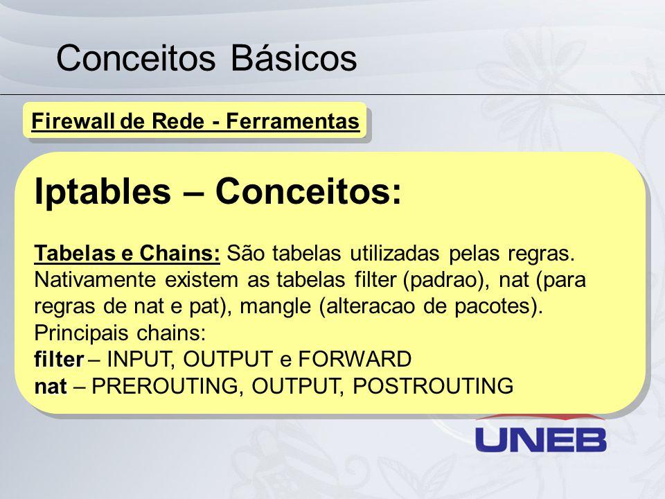 Conceitos Básicos Iptables – Conceitos: Firewall de Rede - Ferramentas