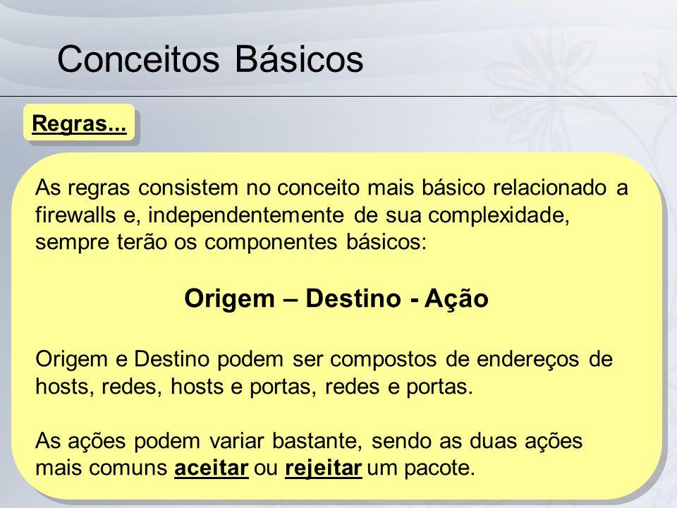 Conceitos Básicos Origem – Destino - Ação Regras...