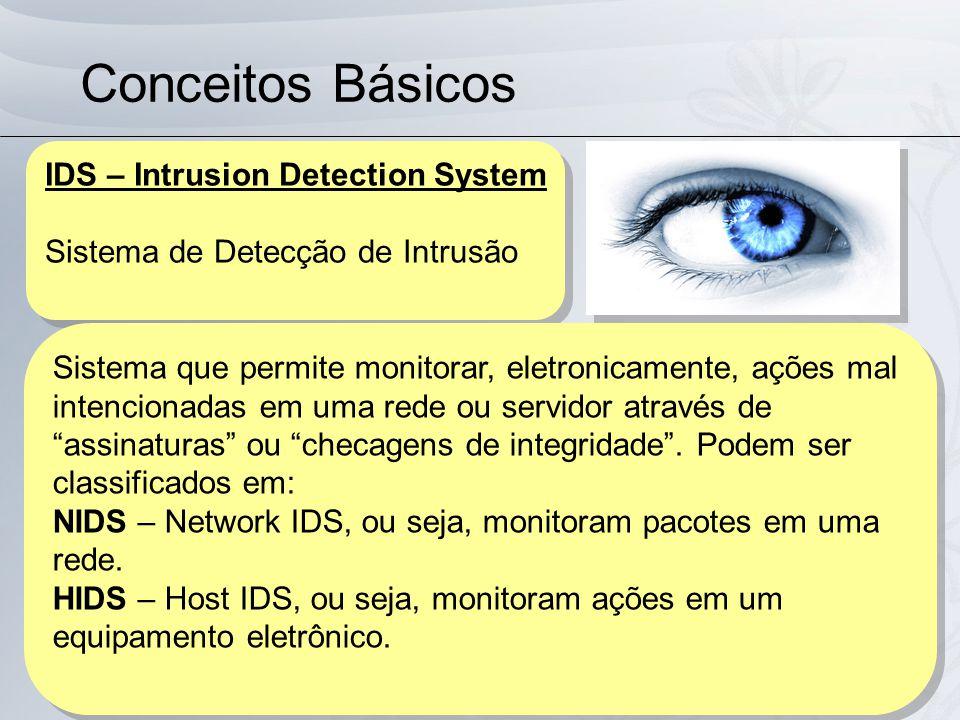 Conceitos Básicos IDS – Intrusion Detection System