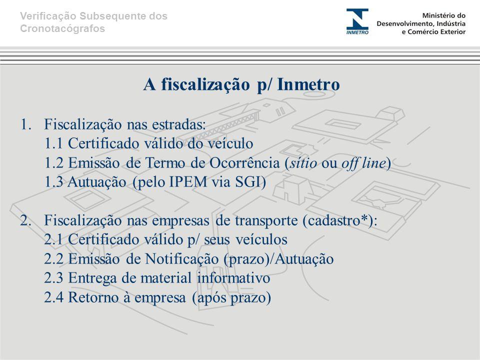 A fiscalização p/ Inmetro