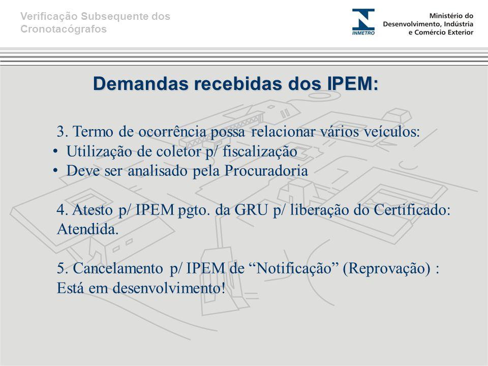 Demandas recebidas dos IPEM: