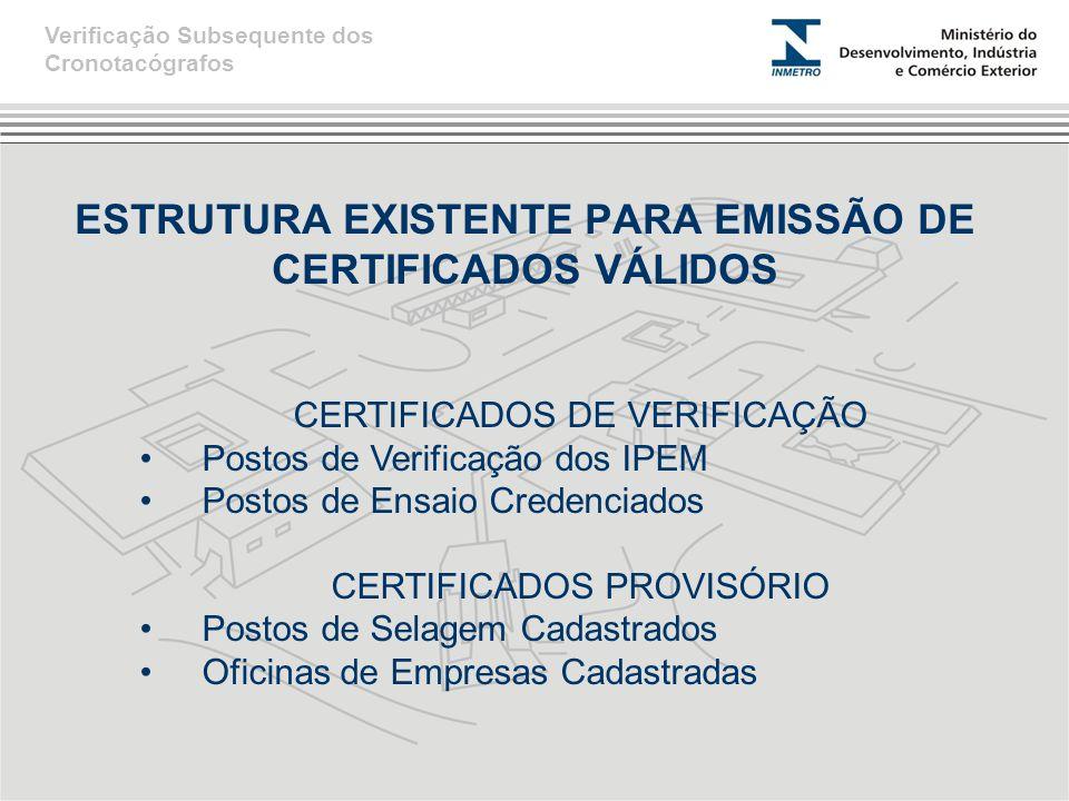 ESTRUTURA EXISTENTE PARA EMISSÃO DE CERTIFICADOS VÁLIDOS