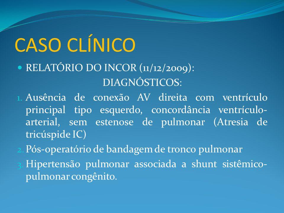 CASO CLÍNICO RELATÓRIO DO INCOR (11/12/2009): DIAGNÓSTICOS: