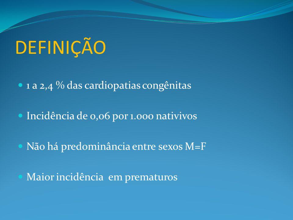 DEFINIÇÃO 1 a 2,4 % das cardiopatias congênitas