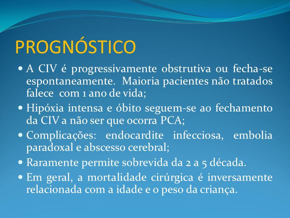 PROGNÓSTICO A CIV é progressivamente obstrutiva ou fecha-se espontaneamente. Maioria pacientes não tratados falece com 1 ano de vida;