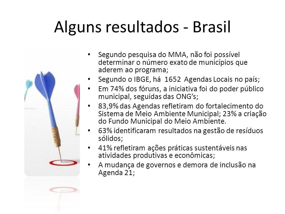 Alguns resultados - Brasil