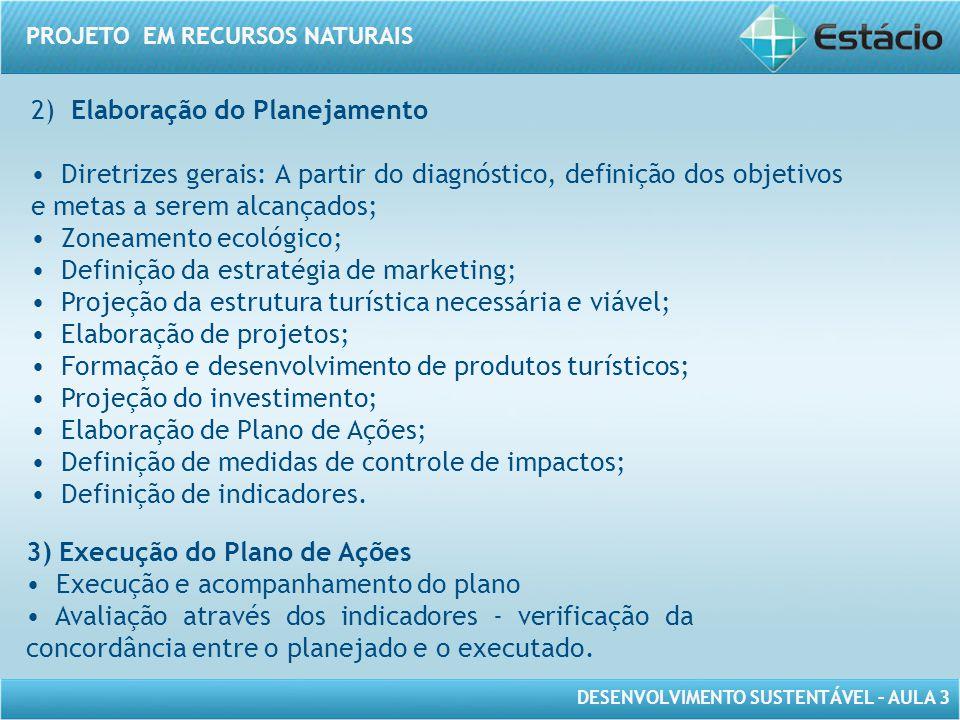 2) Elaboração do Planejamento