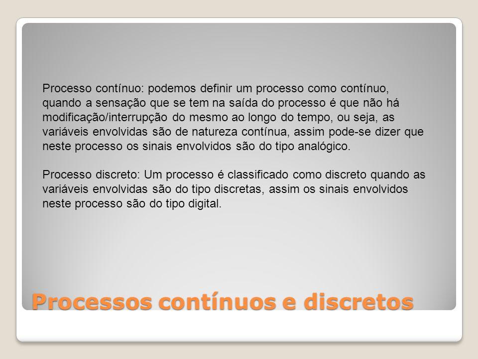 Processos contínuos e discretos